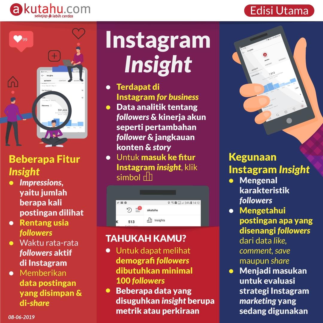 Mengenal Instagram Insight