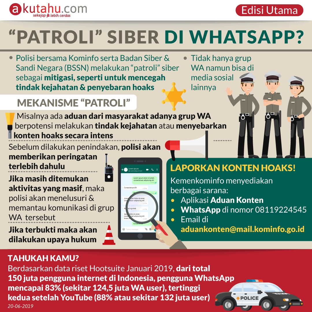"""Patroli"" Siber di WhatsApp?"