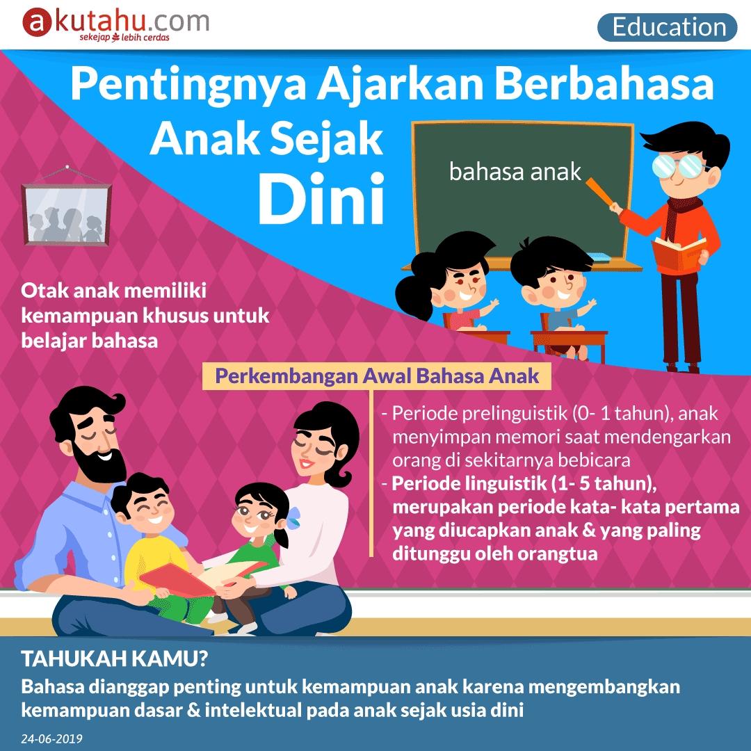 Pentingnya Ajarkan Berbahasa Anak Sejak Dini