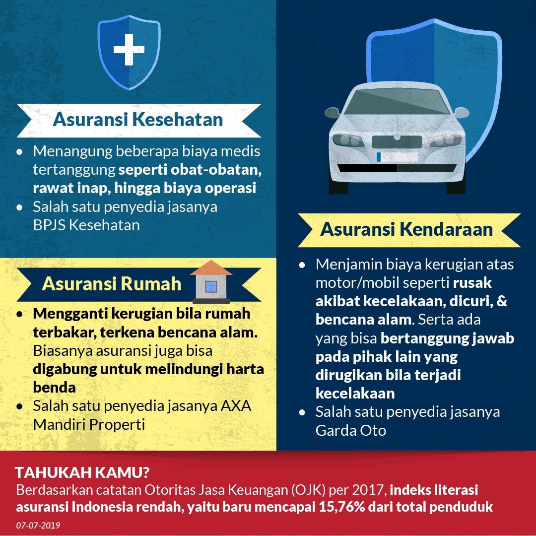 Mana Asuransi yang Tepat Untukmu?