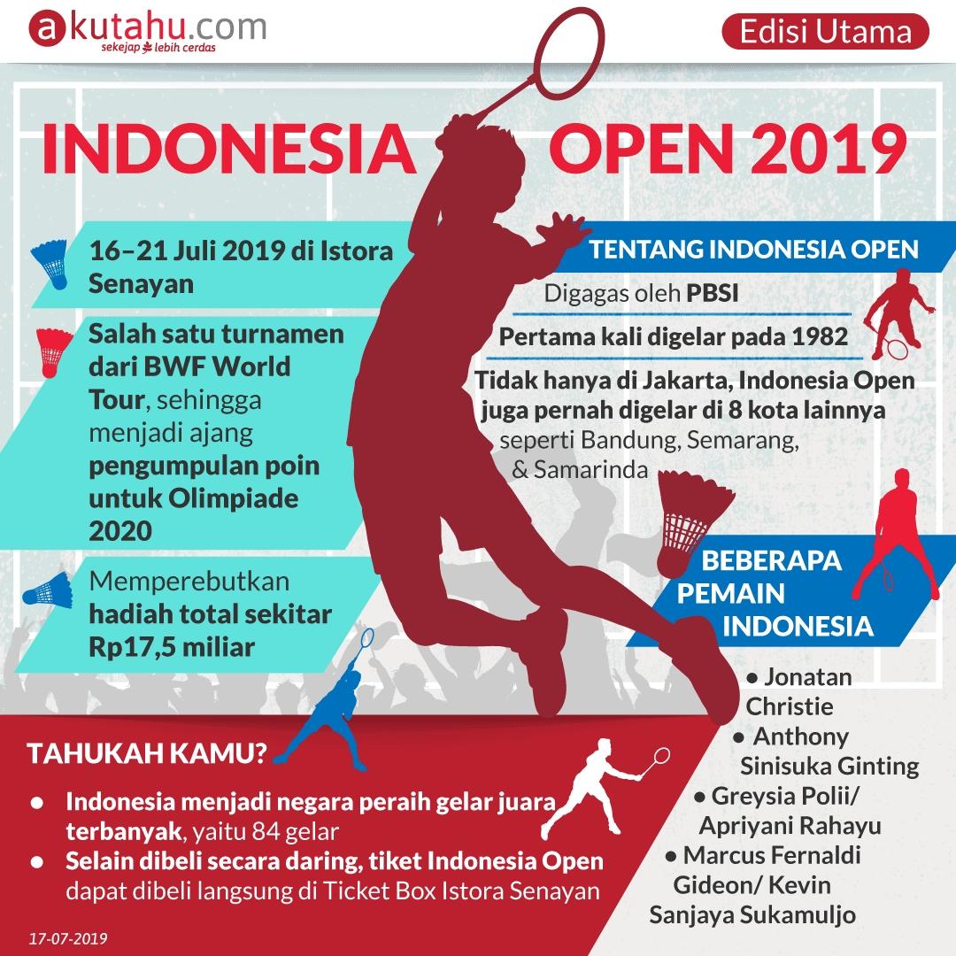 Indonesia Open 2019