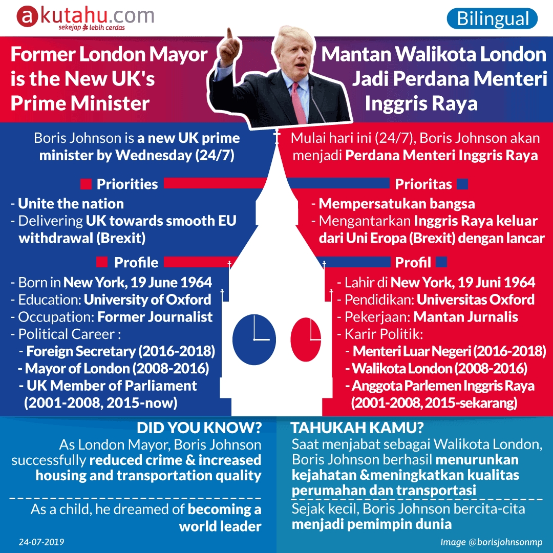 Former London Mayor is the New UK's Prime Minister