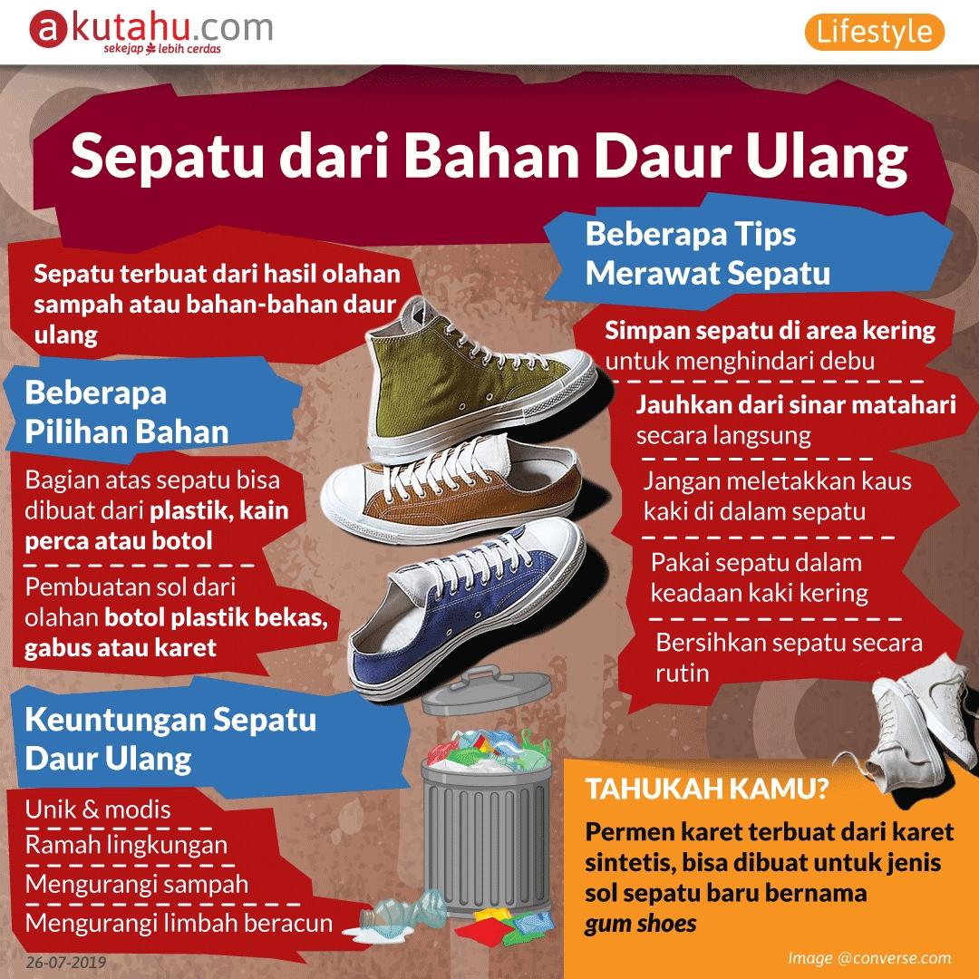 Sepatu dari Bahan Daur Ulang