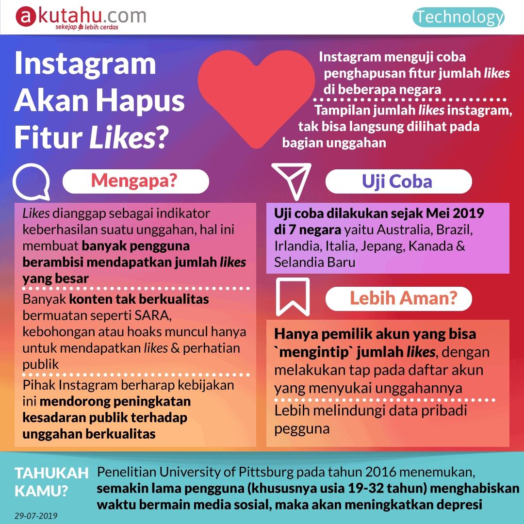 Instagram Akan Hapus Fitur Likes?