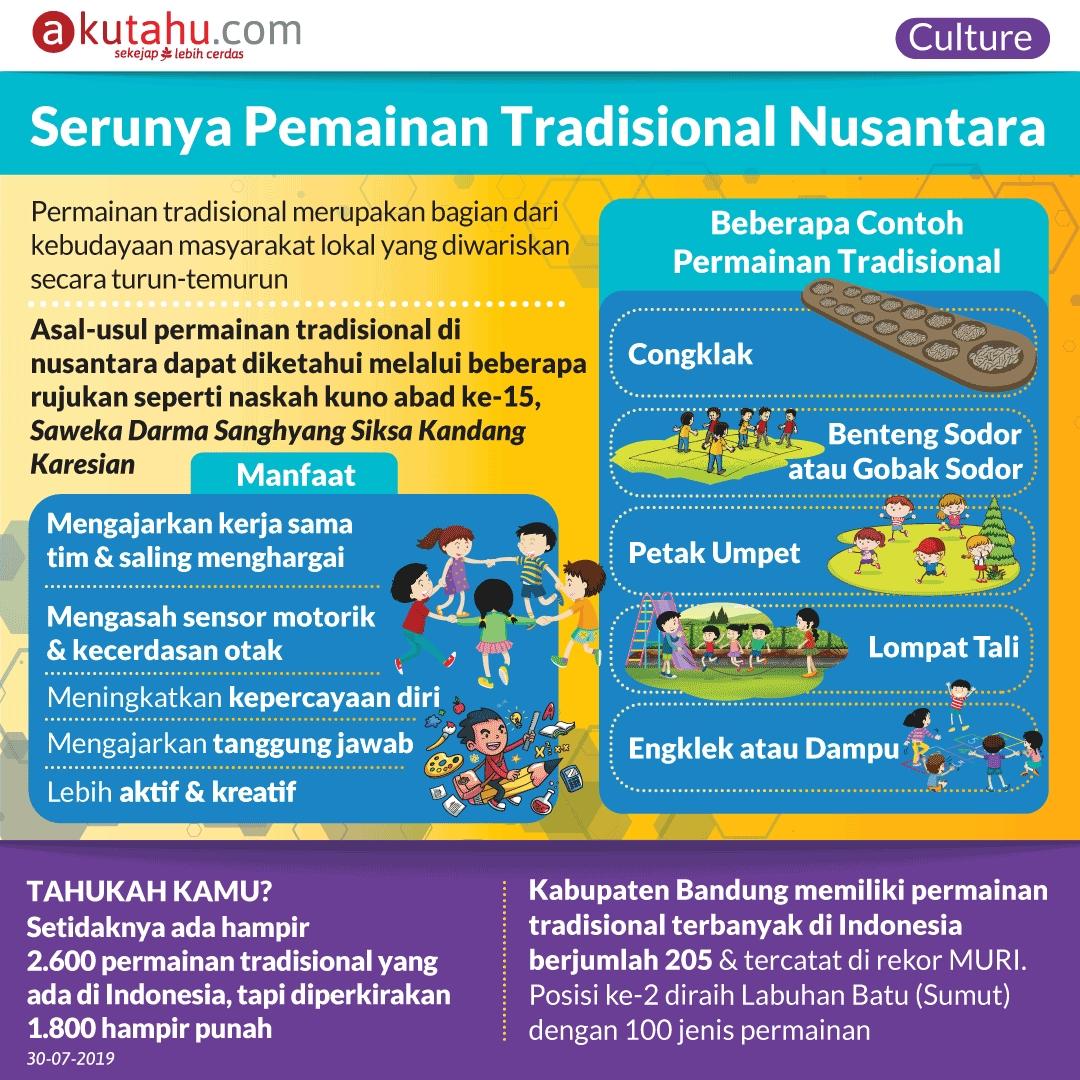 Serunya Pemainan Tradisional Nusantara