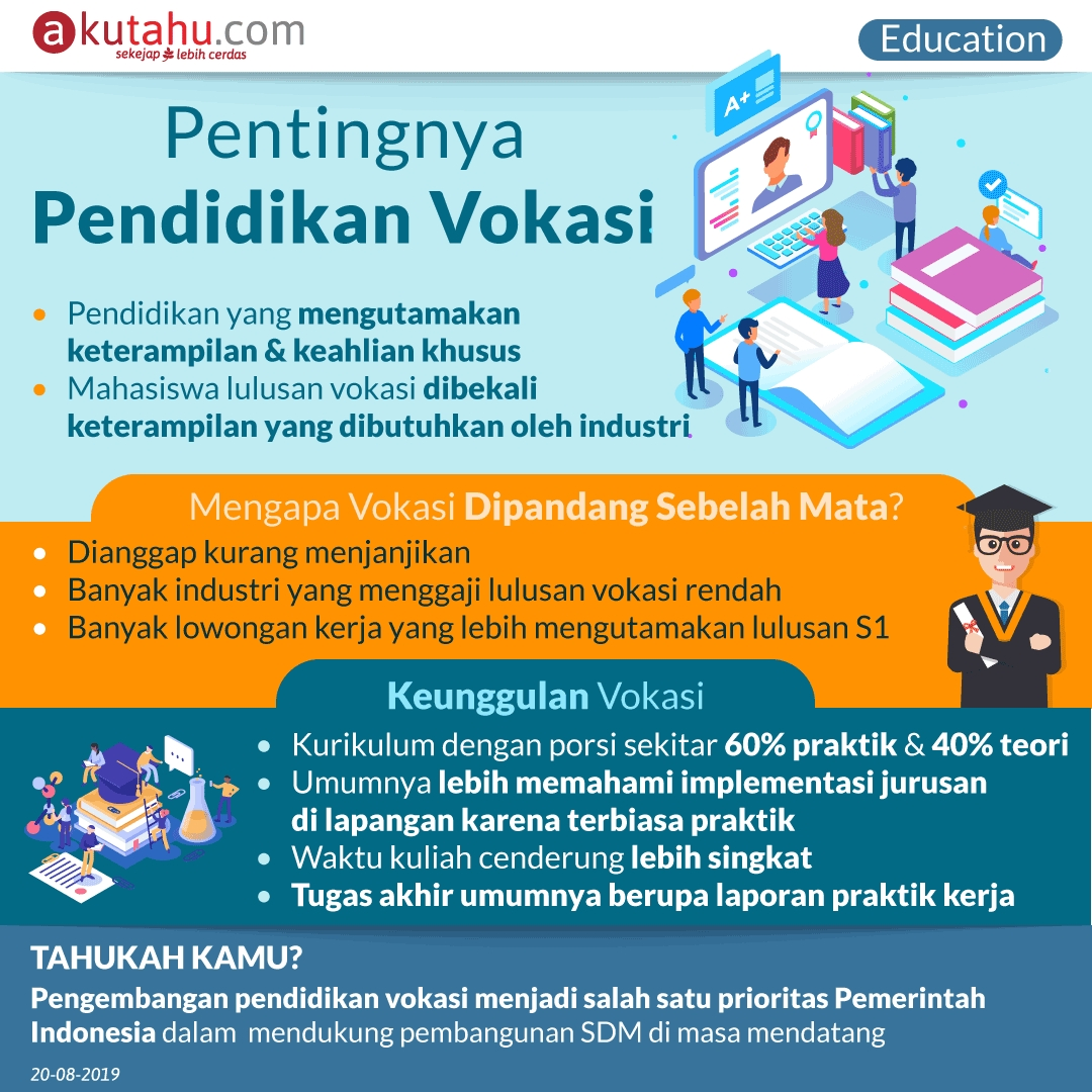 Pentingnya Pendidikan Vokasi