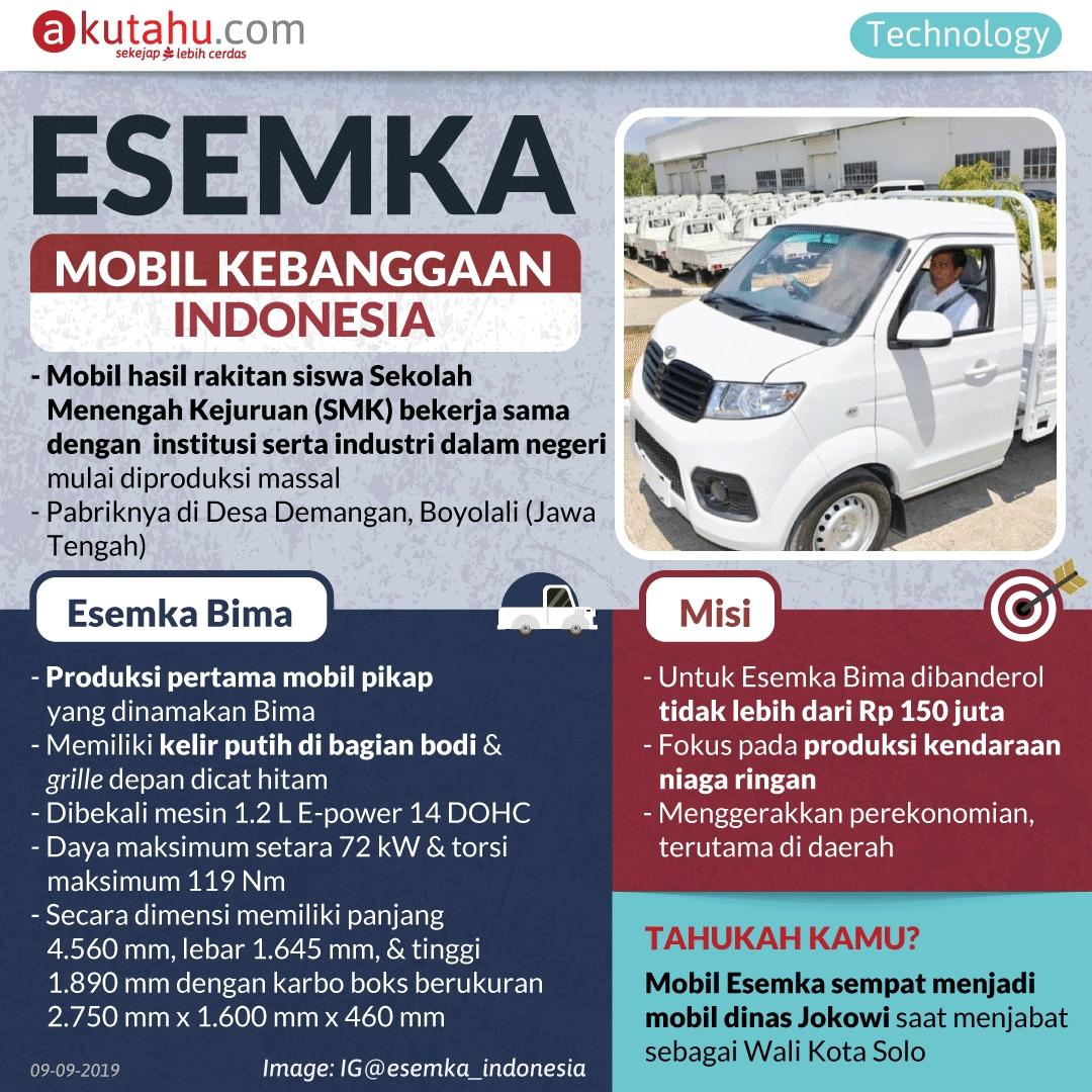 Esemka, Mobil Kebanggaan Indonesia
