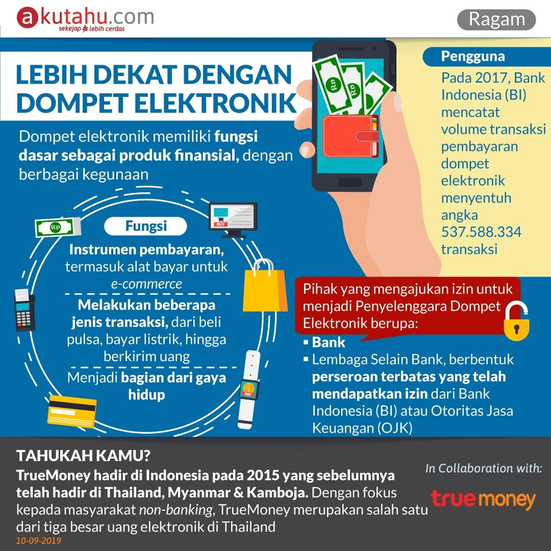 Lebih Dekat dengan Dompet Elektronik