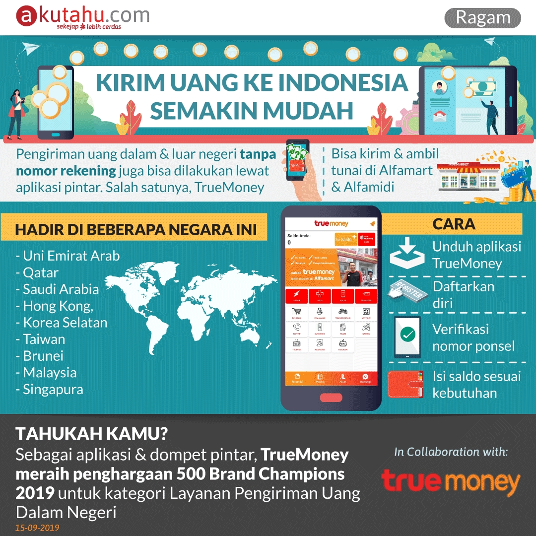 Kirim Uang ke Indonesia Semakin Mudah