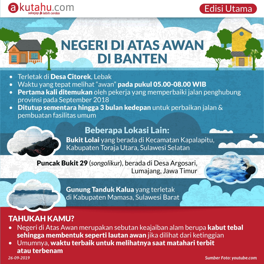 Negeri di Atas Awan di Banten
