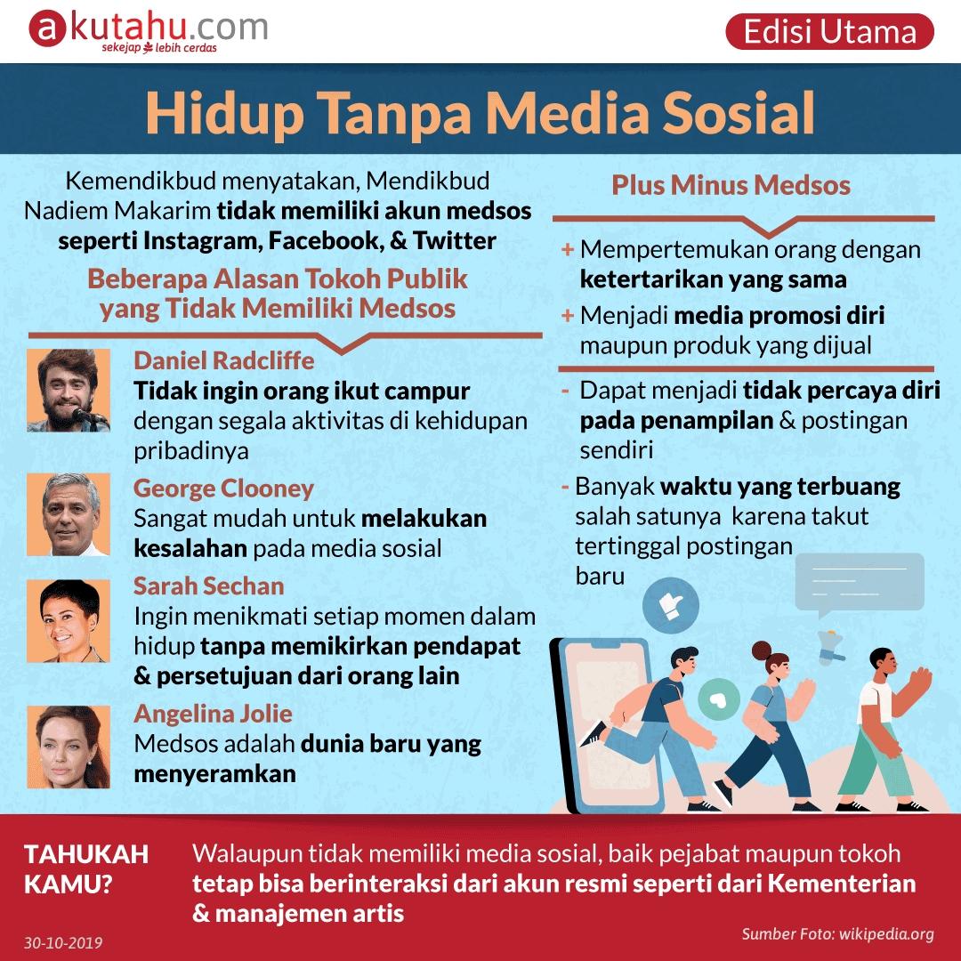 Hidup Tanpa Media Sosial