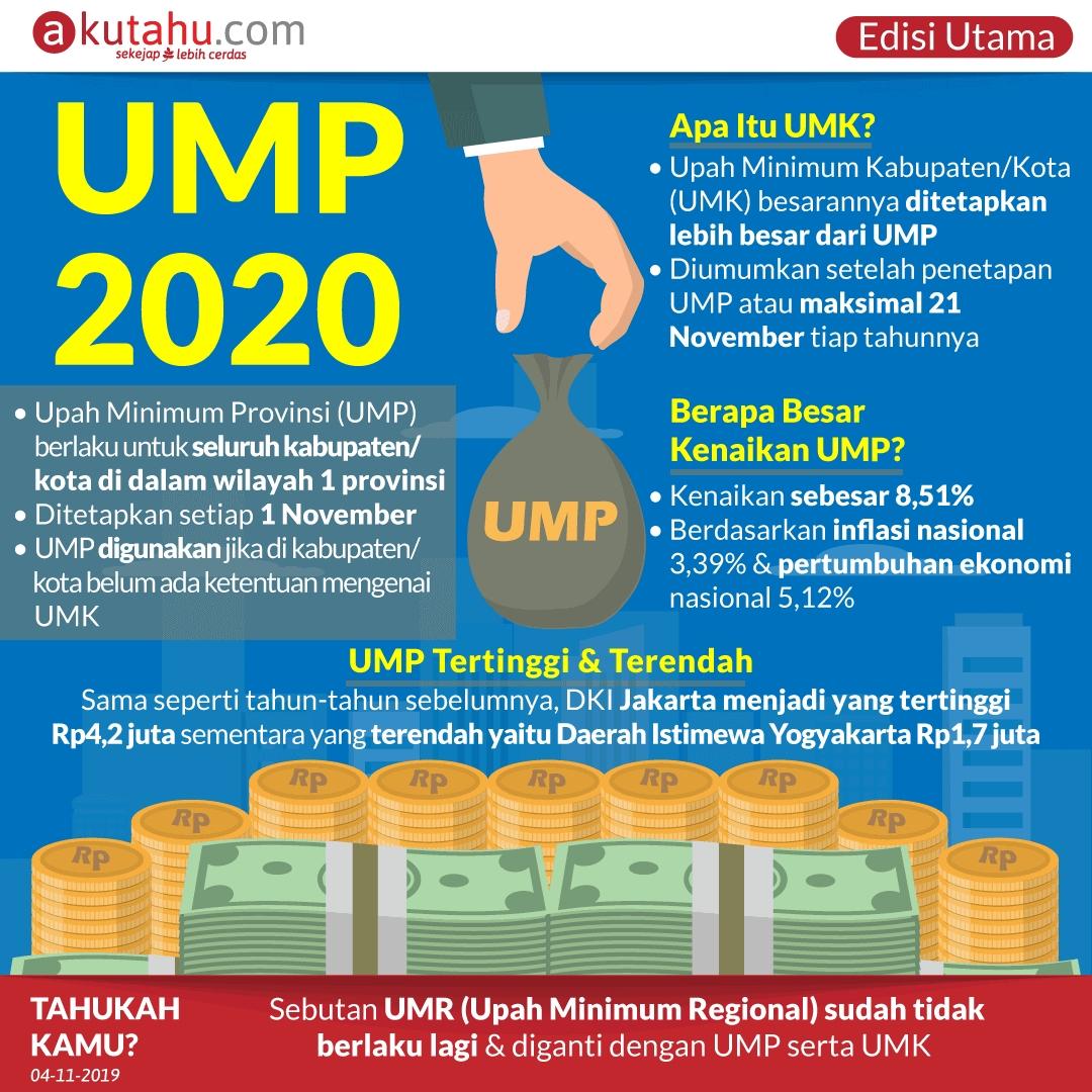UMP 2020