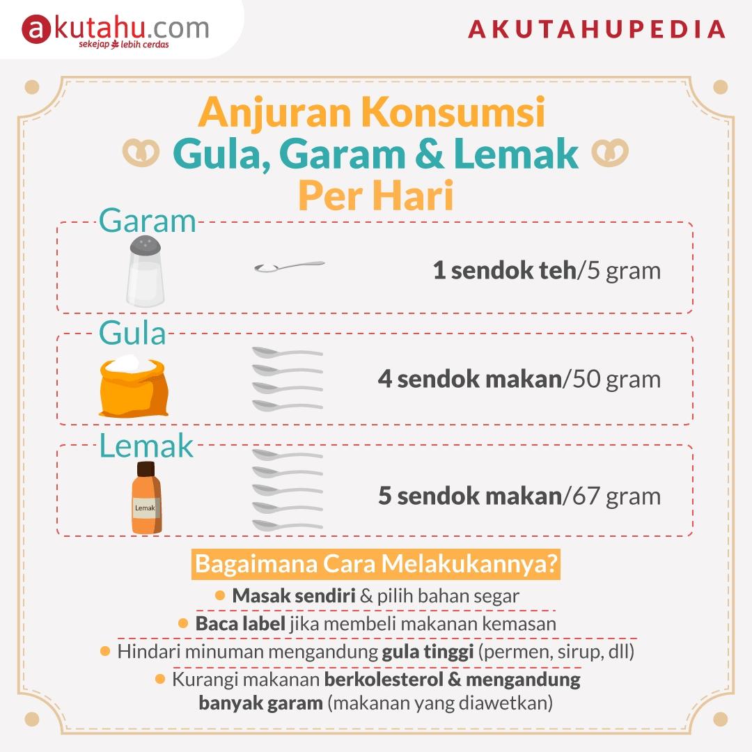 Anjuran Konsumsi Gula, Garam & Lemak Per Hari