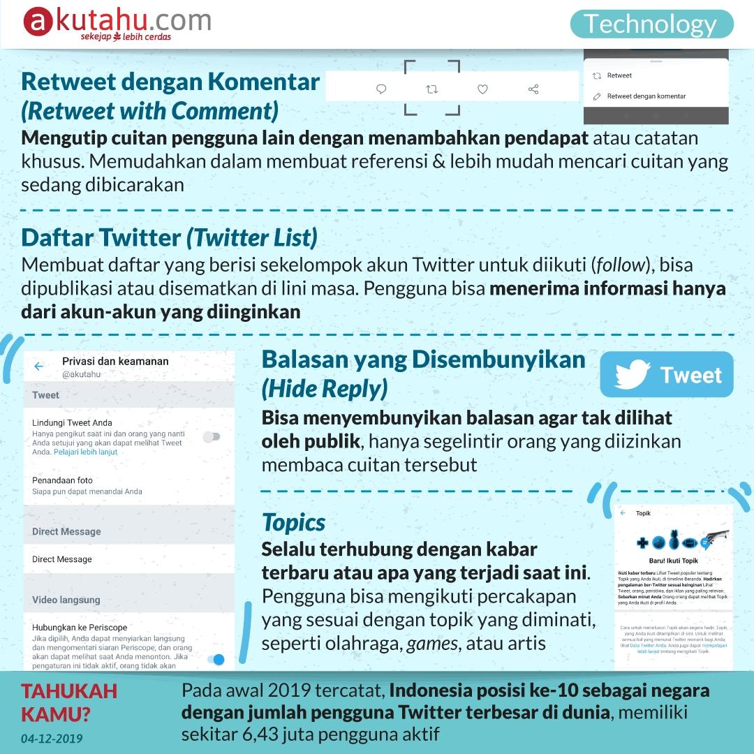 Ragam Fitur Percakapan di Twitter, Mana Pilihanmu?