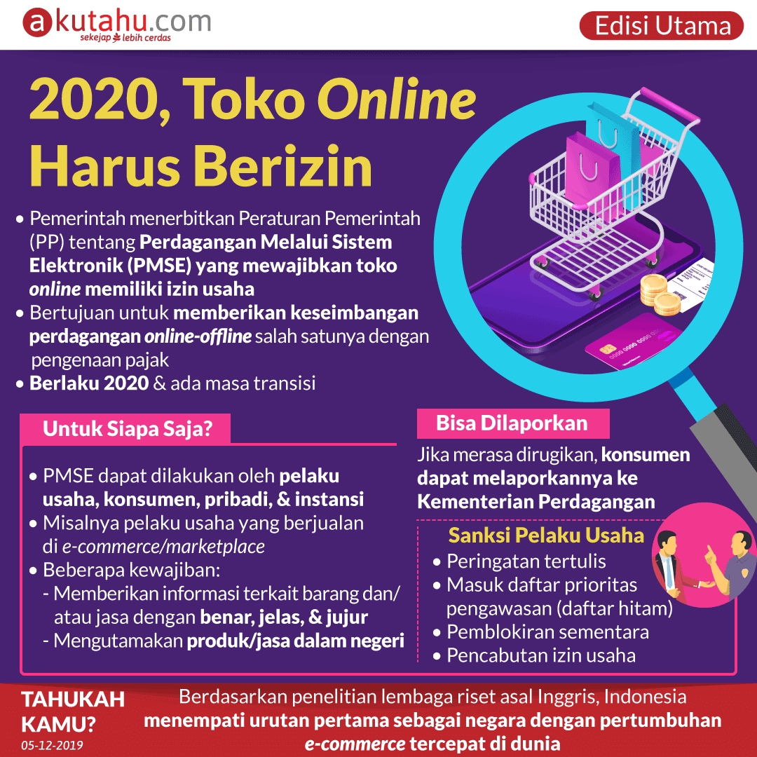 2020, Toko Online Harus Berizin