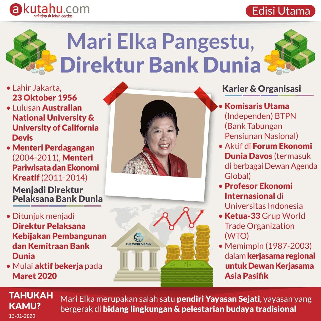 Mari Elka Pangestu, Direktur Bank Dunia