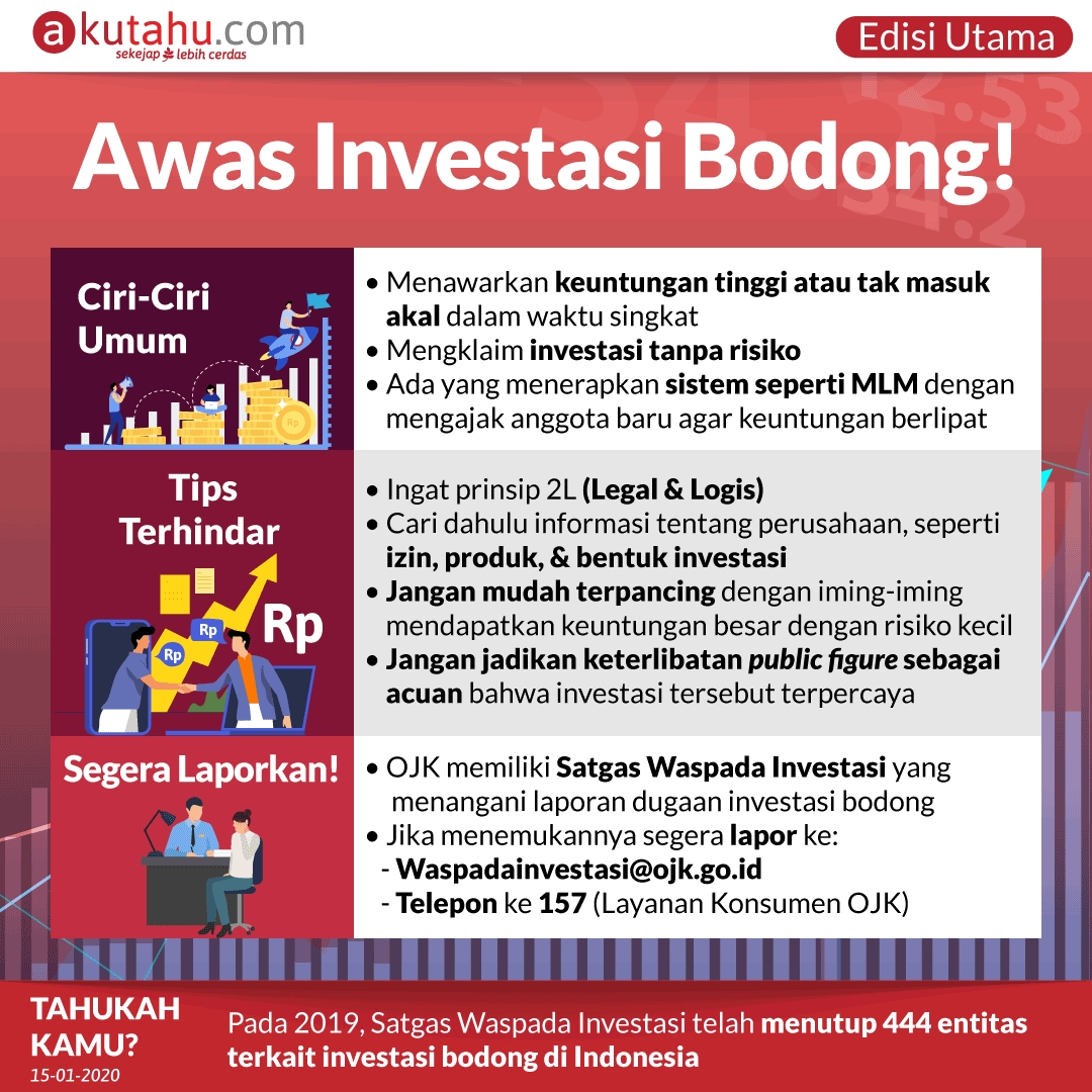 Awas Investasi Bodong!