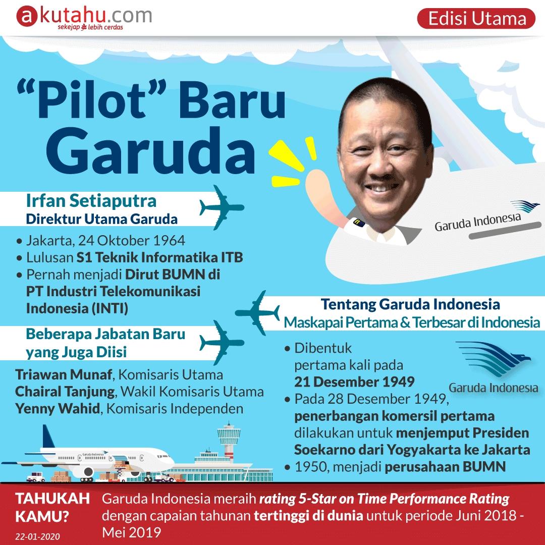 """""""Pilot"""" Baru Garuda"""