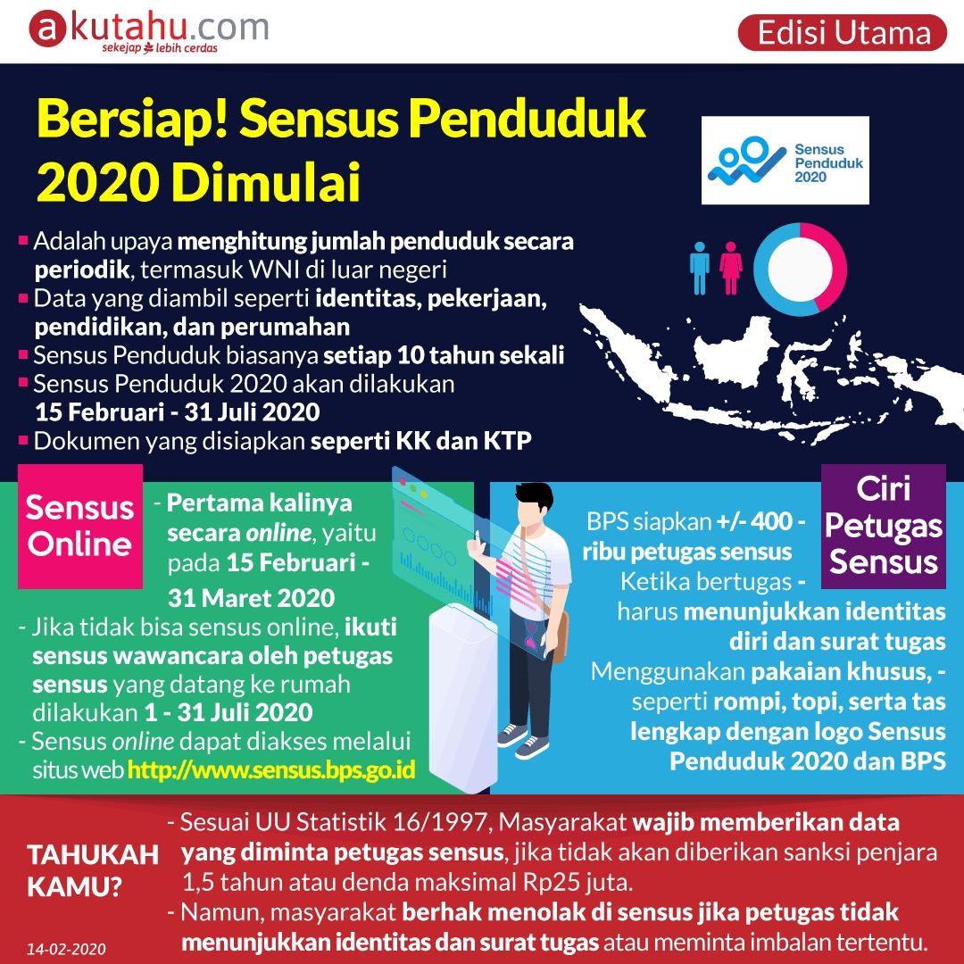 Bersiap! Sensus Penduduk 2020 Dimulai