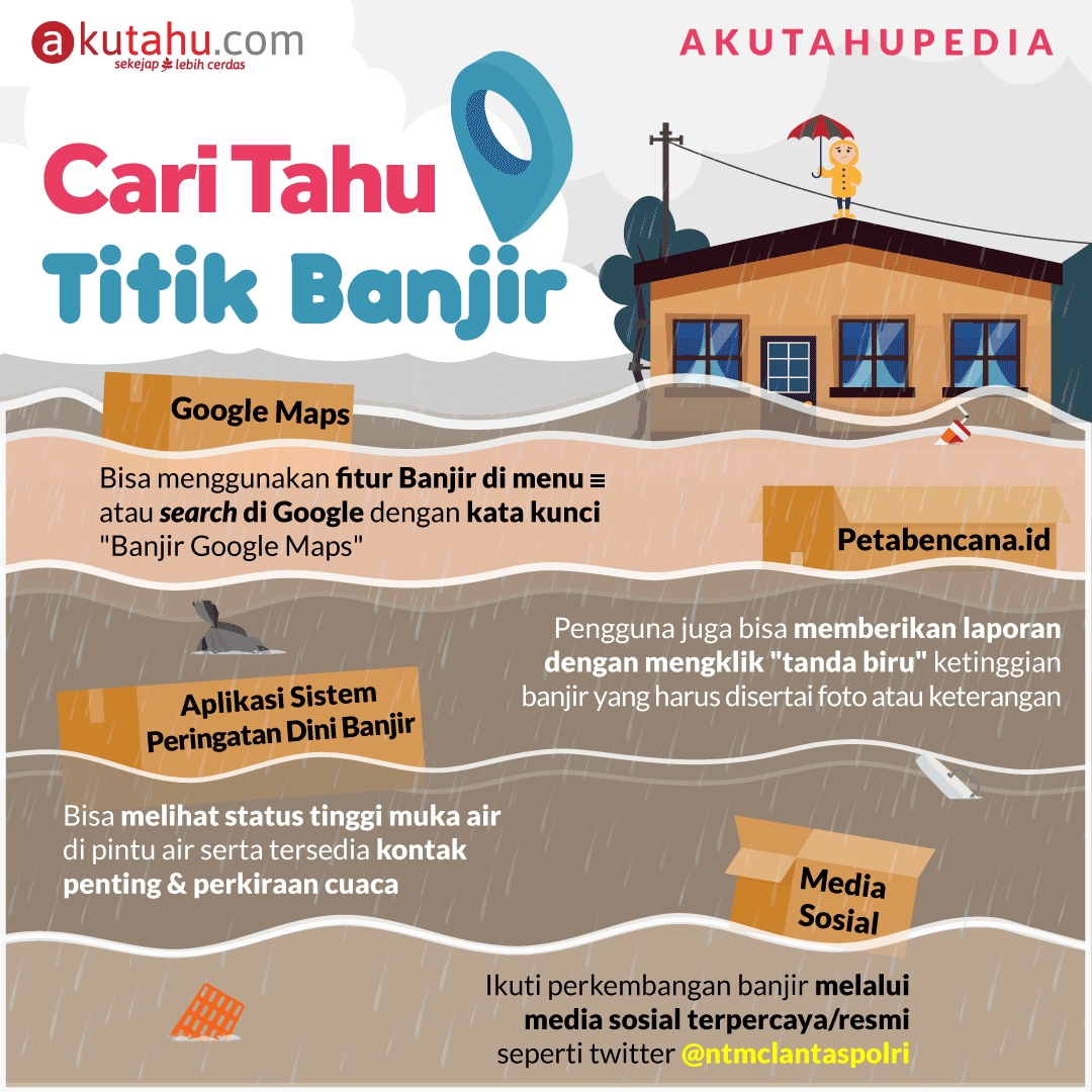 Cari Tahu Titik Banjir