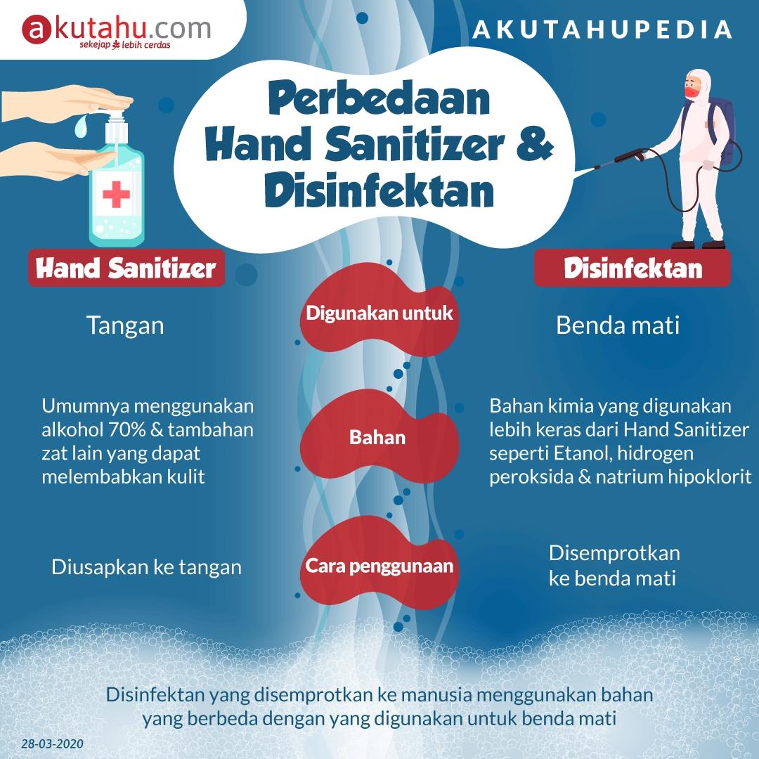 Perbedaan Hand Sanitizer & Disinfektan