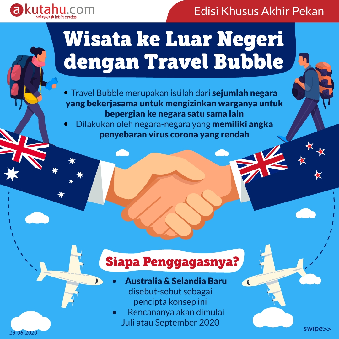 Wisata ke Luar Negeri dengan Travel Bubble