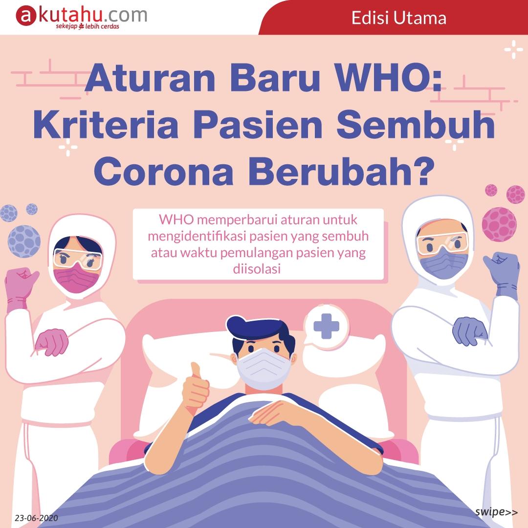 Aturan Baru WHO: Kriteria Pasien Sembuh Corona Berubah?