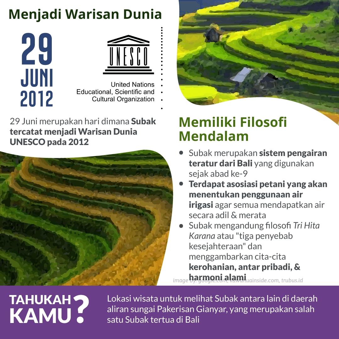 Subak, Sistem Irigasi Khas Bali yang Mendunia