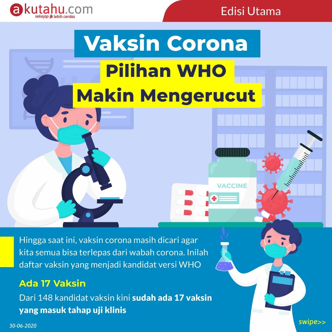 Vaksin Corona Pilihan WHO Makin Mengerucut