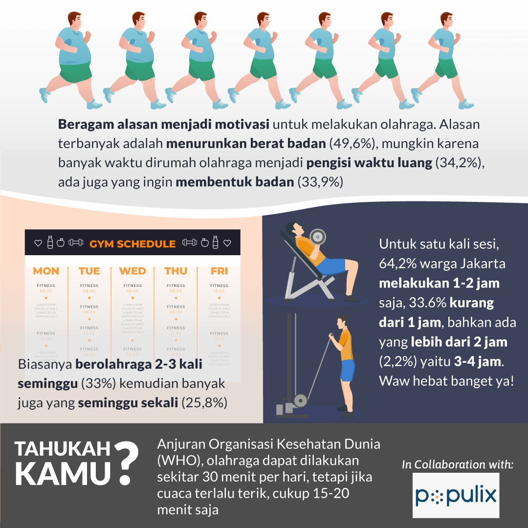 Seberapa Sering Kamu Berolahraga?