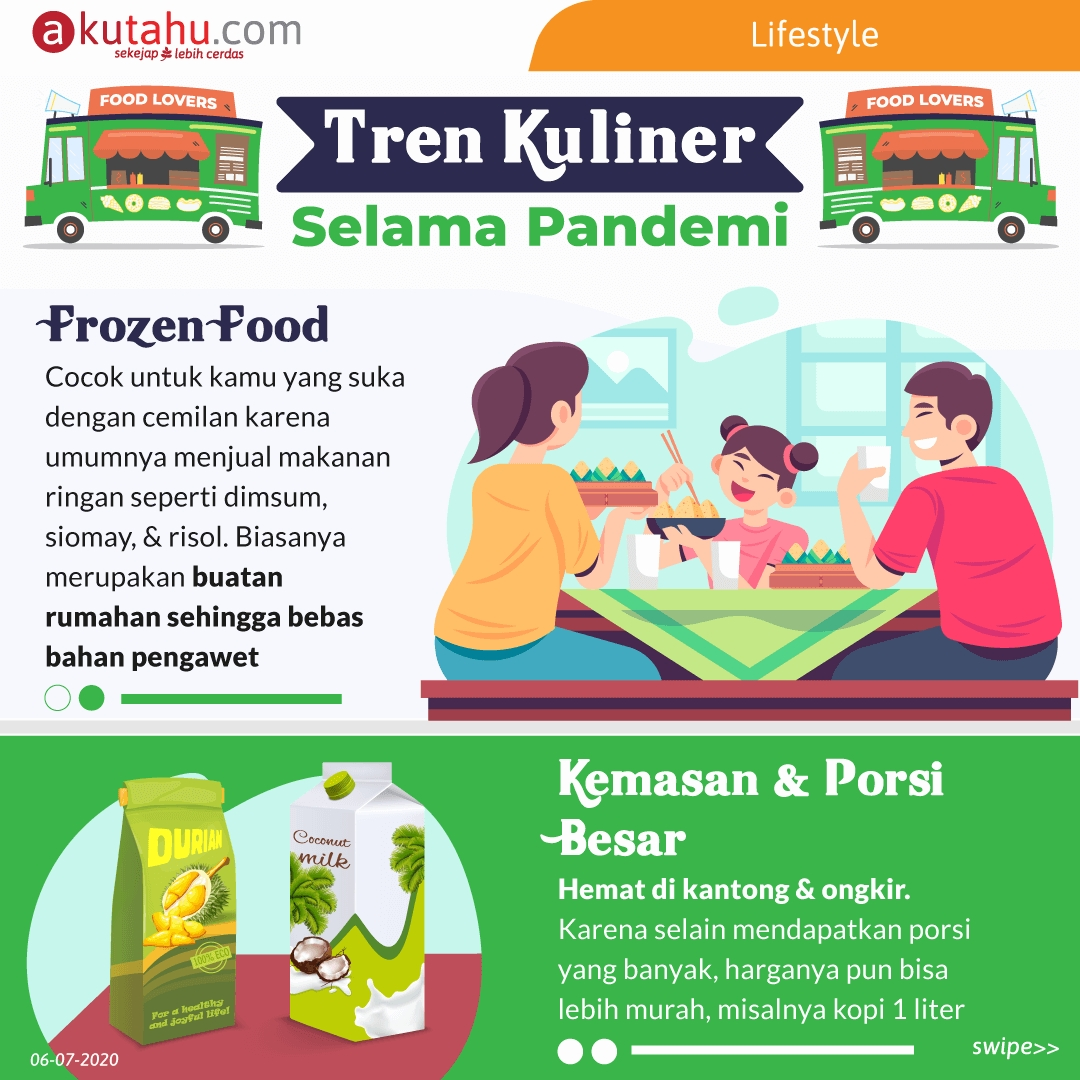 Tren Kuliner Selama Pandemi