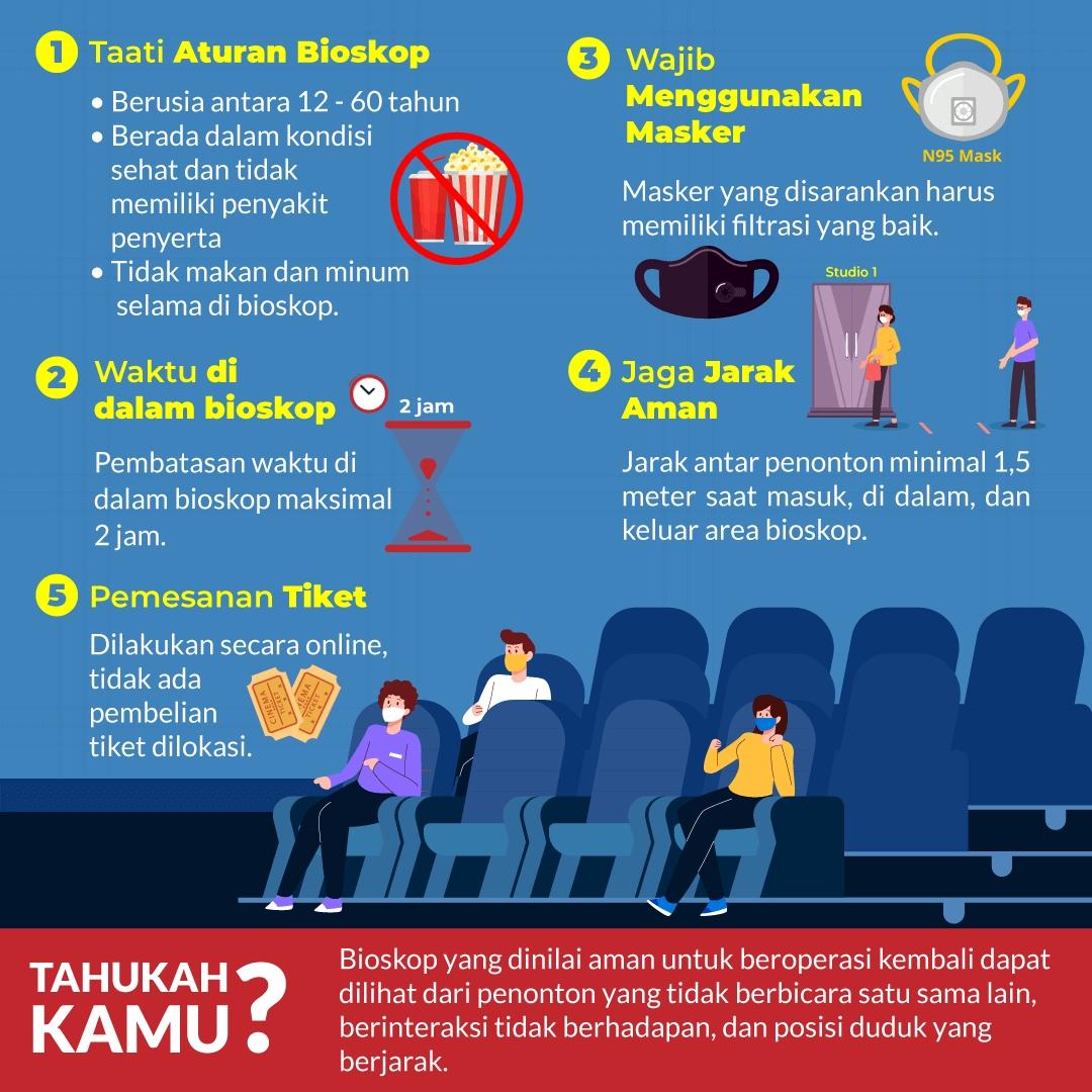 Tips Aman Nonton Bioskop