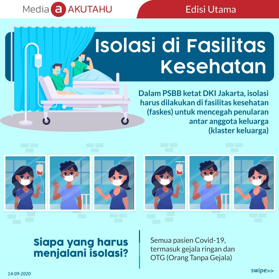Isolasi di Fasilitas Kesehatan