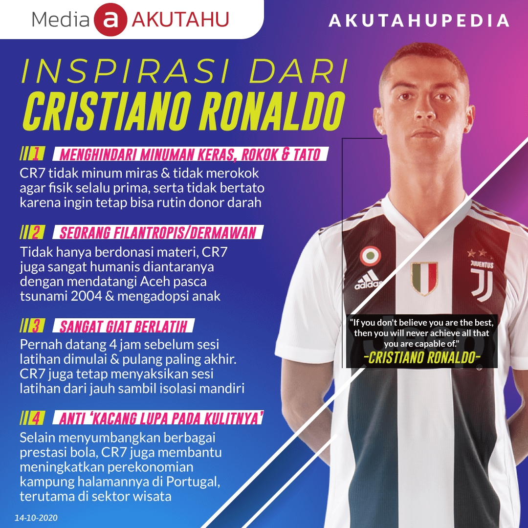 Insipirasi dari Cristiano Ronaldo