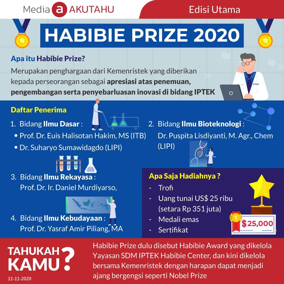 HABIBIE PRIZE 2020