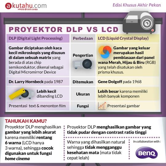 Proyektor DLP vs LCD?