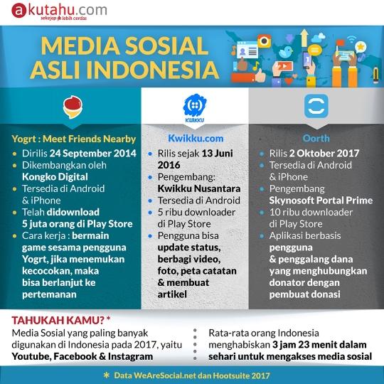 Media Sosial Asli Indonesia