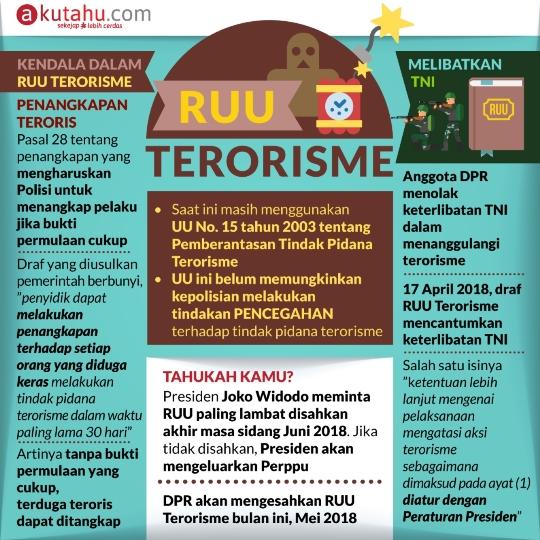 RUU Terorisme