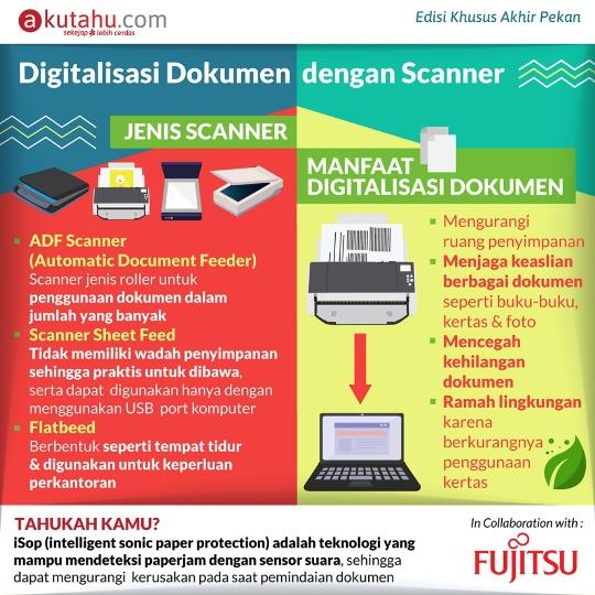 Digitalisasi Dokumen dengan Scanner