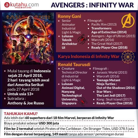 Avenger : Infinity War