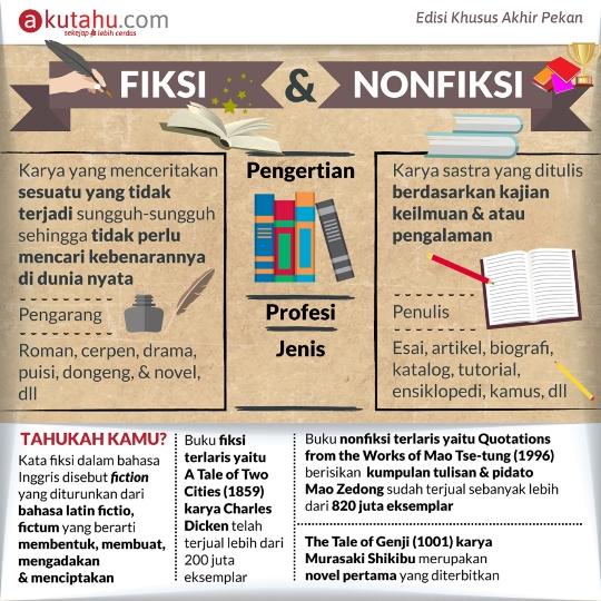 Fiksi & Nonfiksi