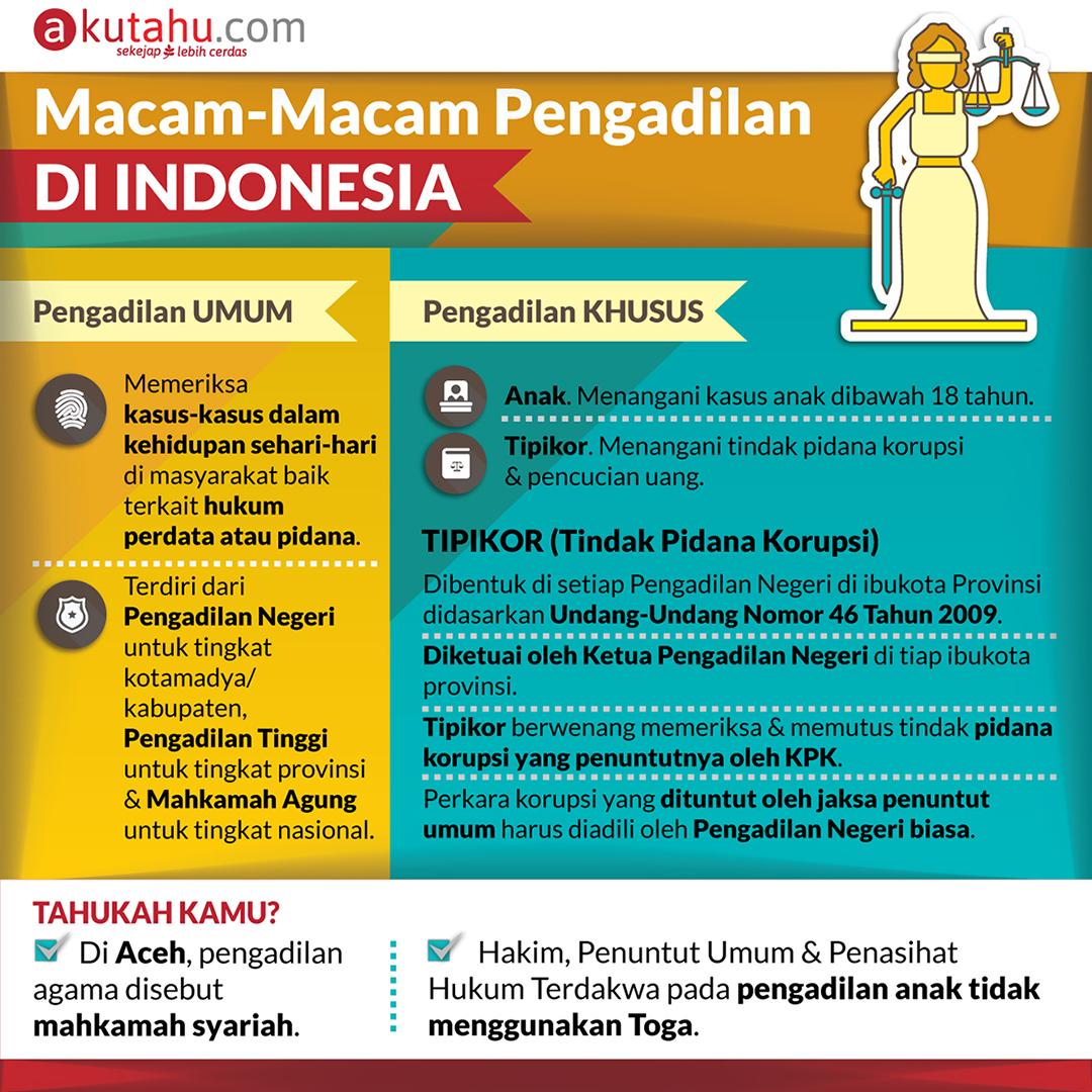 Macam-Macam Pengadilan di Indonesia - Akutahu.com ...