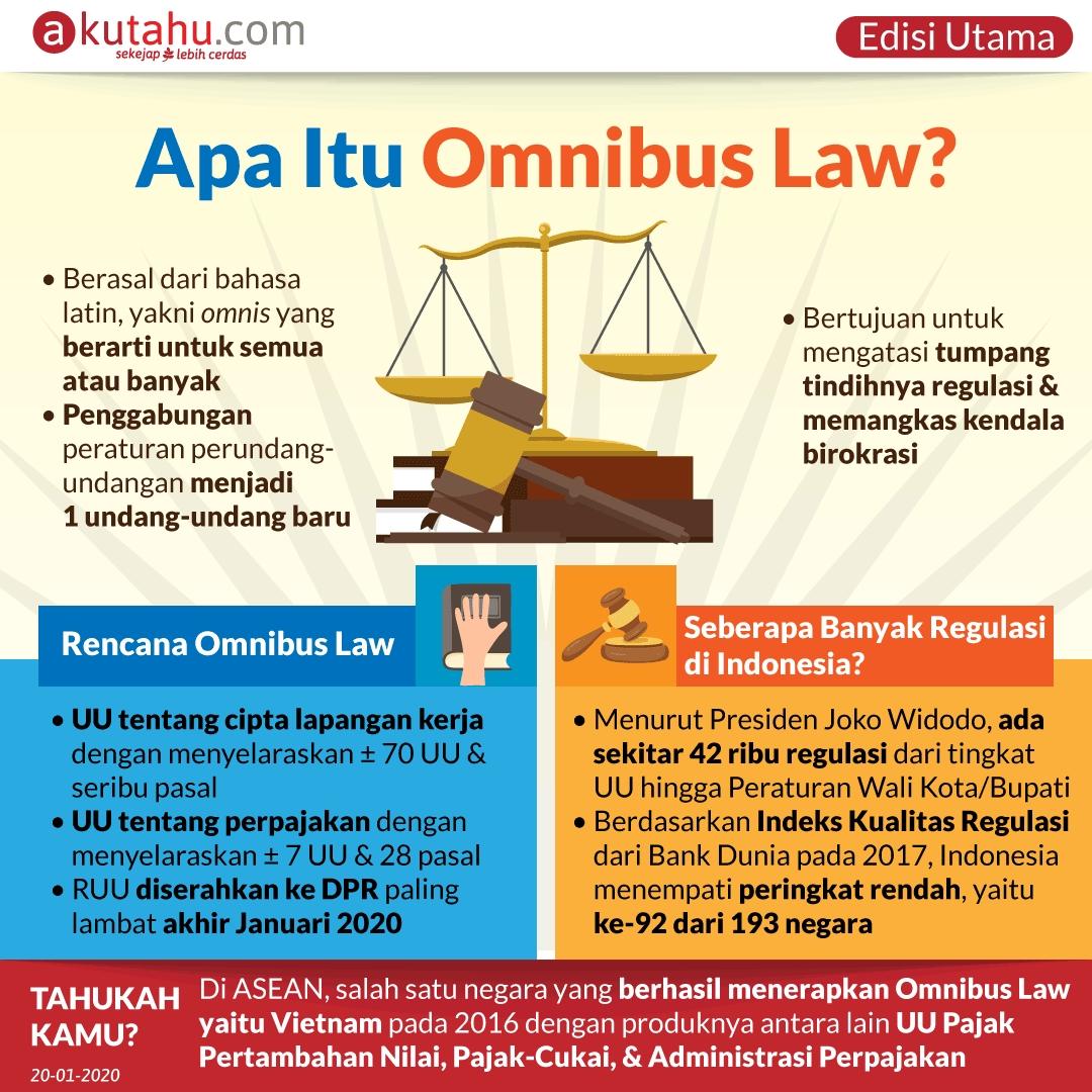 Apa Itu Omnibus Law? - Akutahu.com - Sekejap Lebih Cerdas