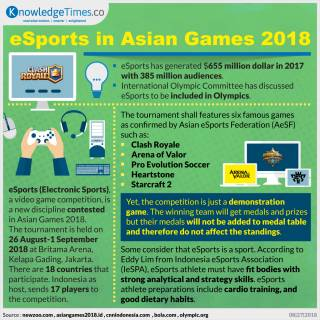 eSports in Asian Games 2018