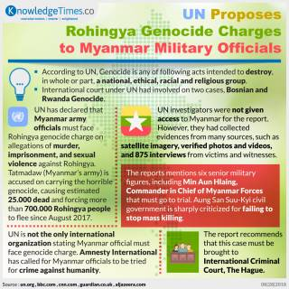 UN Proposes Rohingya Genocide Charges to Myanmar Military Officials