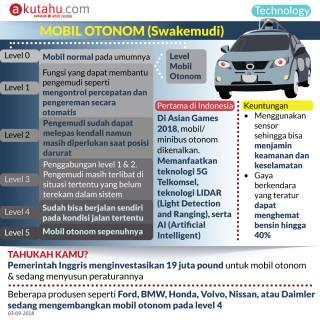Mobil Otonomo (Swakemudi)