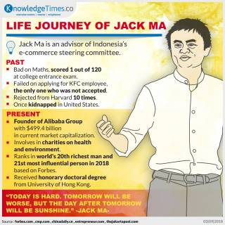 Life Journey of Jack Ma