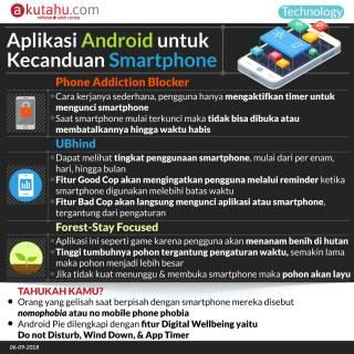 Aplikasi Android untuk Kecanduan Smartphone