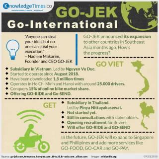 GO-JEK Go-International