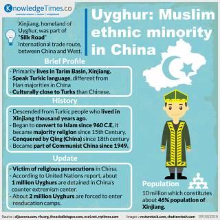 Uyghur: Muslim ethnic minority in China